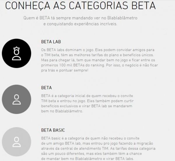 Tim Beta Convite 10gb+600min